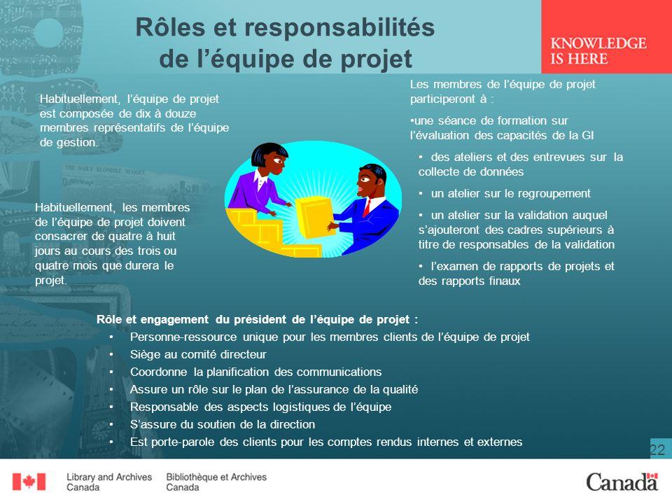 Rôles et responsabilités de l'équipe de projet