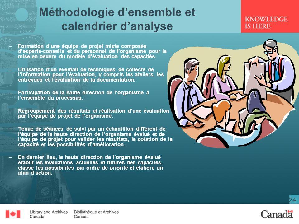 Méthodologie d'ensemble et calendrier d'analyse