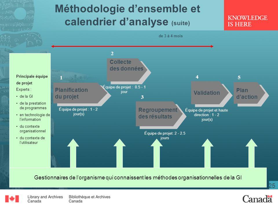 Méthodologie d'ensemble et calendrier d'analyse (suite) de 3 à 4 mois
