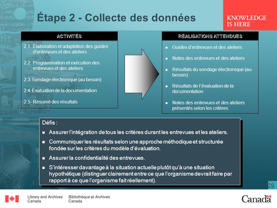 Étape 2 - Collecte des données