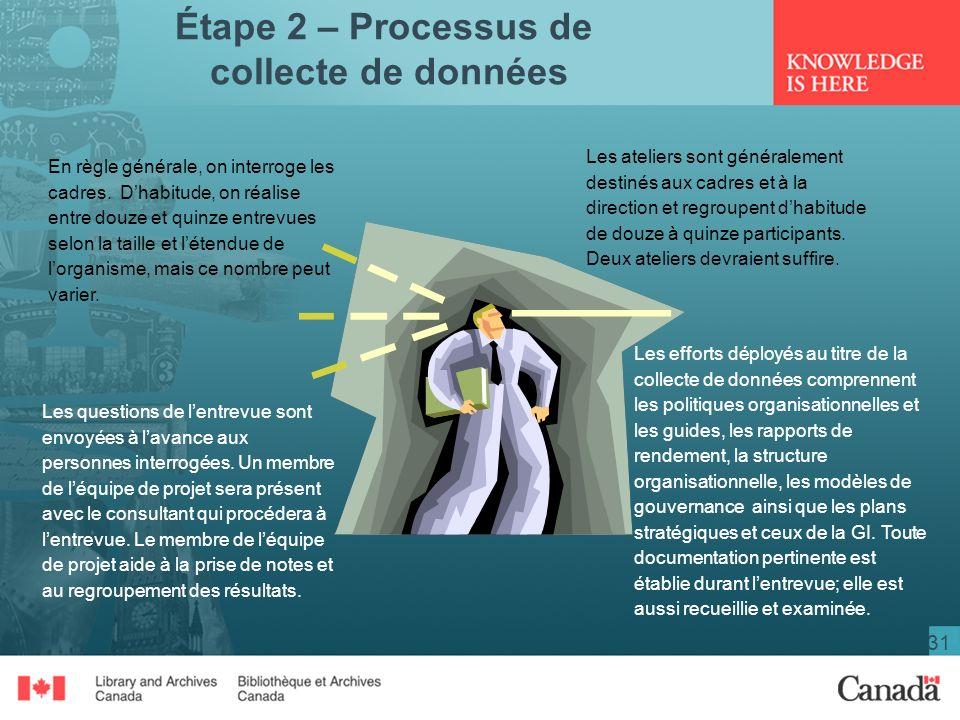 Étape 2 – Processus de collecte de données