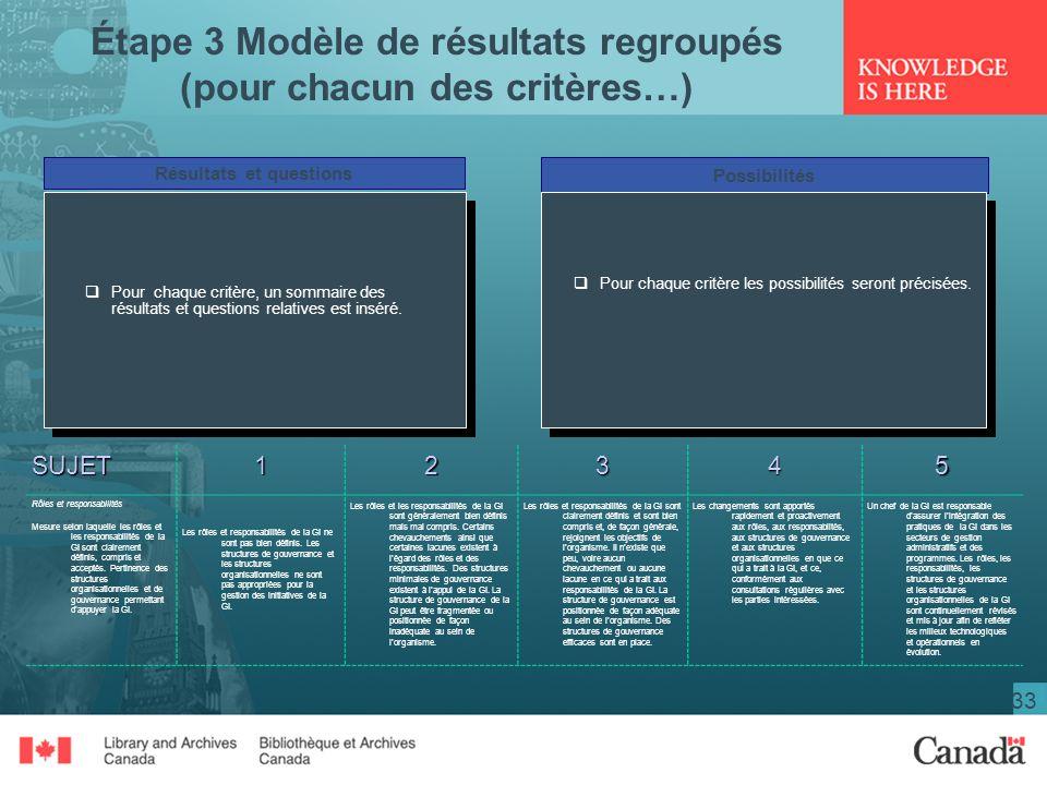 Étape 3 Modèle de résultats regroupés (pour chacun des critères…)