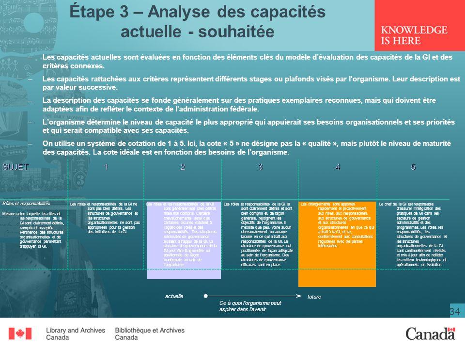 Étape 3 – Analyse des capacités actuelle - souhaitée