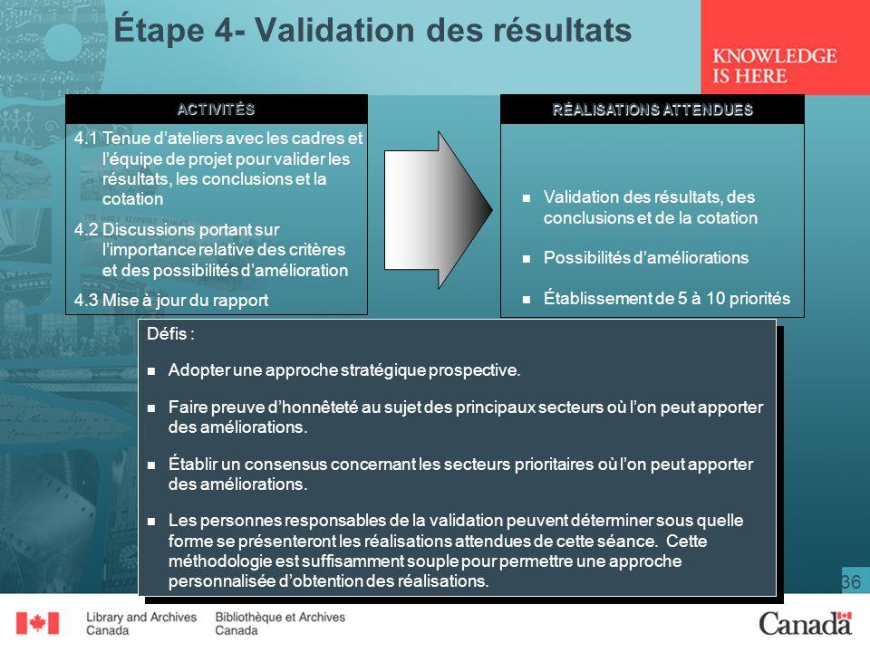 Étape 4- Validation des résultats