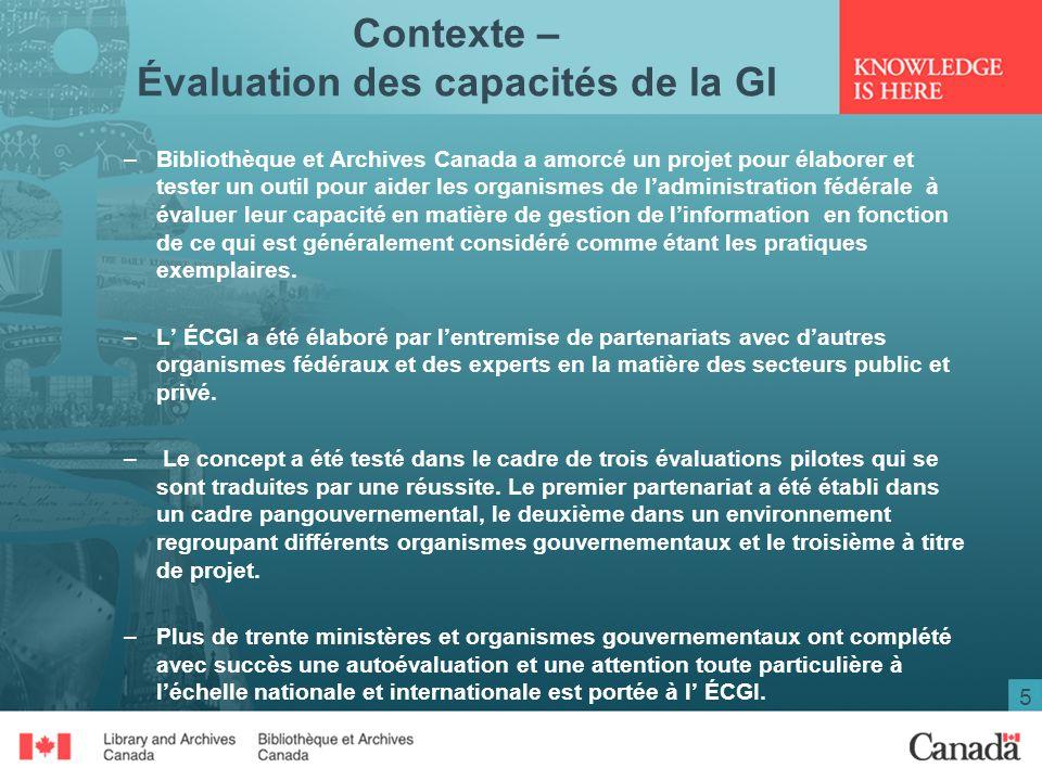 Contexte – Évaluation des capacités de la GI