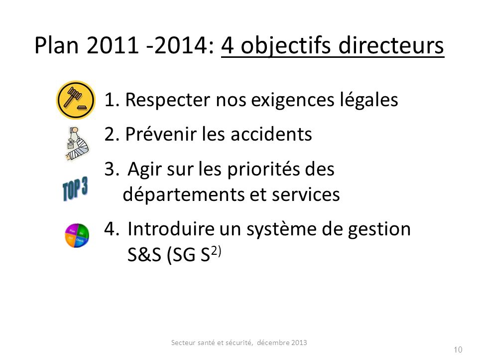 Plan 2011 -2014: 4 objectifs directeurs