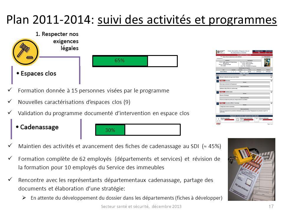 Plan 2011-2014: suivi des activités et programmes