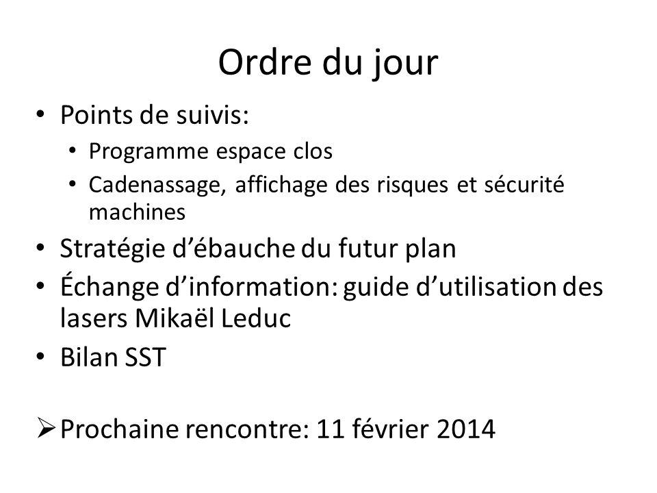 Ordre du jour Points de suivis: Stratégie d'ébauche du futur plan