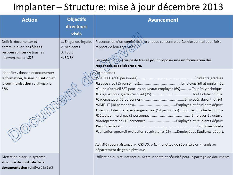 Implanter – Structure: mise à jour décembre 2013