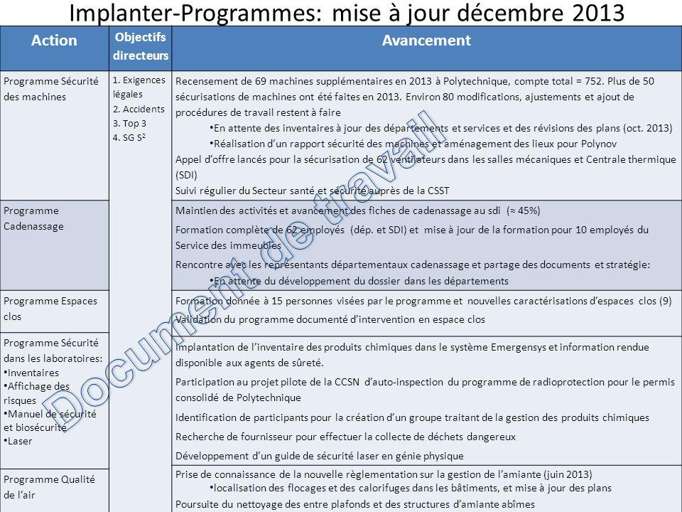 Implanter-Programmes: mise à jour décembre 2013
