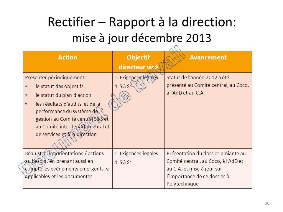 Rectifier – Rapport à la direction: mise à jour décembre 2013