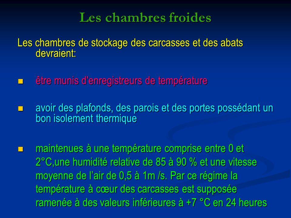 Les chambres froides Les chambres de stockage des carcasses et des abats devraient: être munis d enregistreurs de température.