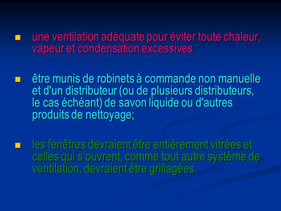 une ventilation adéquate pour éviter toute chaleur, vapeur et condensation excessives