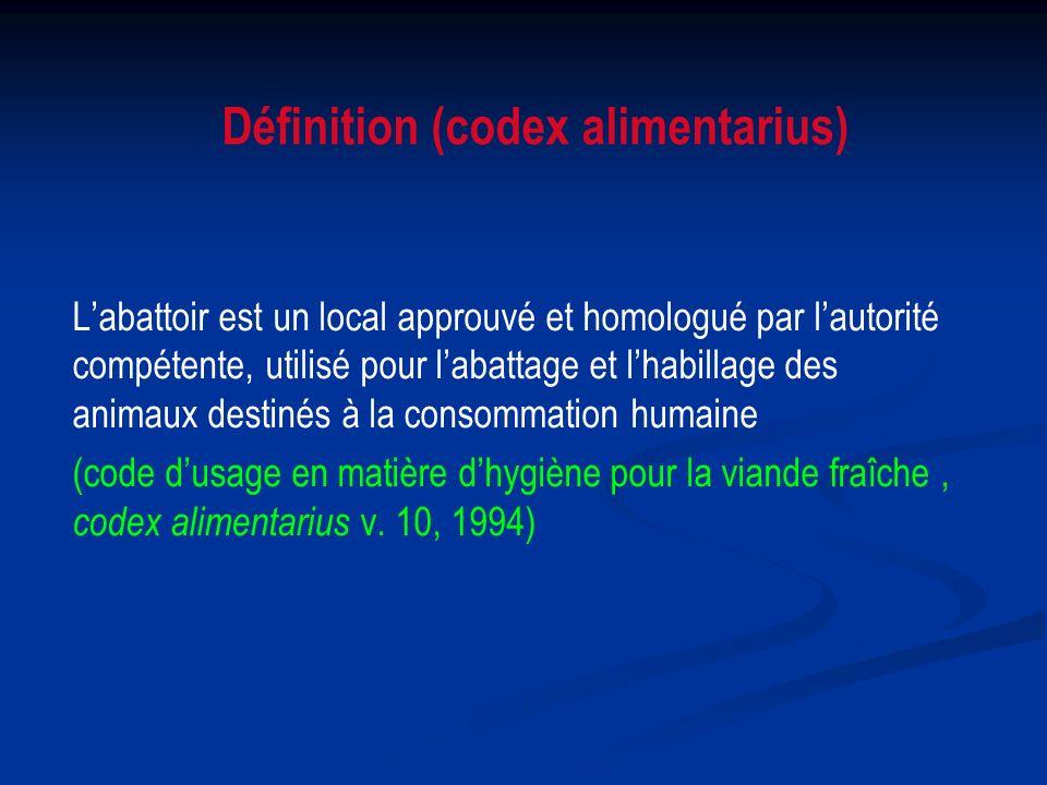 Définition (codex alimentarius)