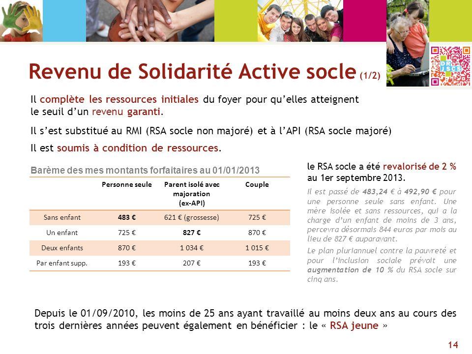 Revenu de Solidarité Active socle (1/2)