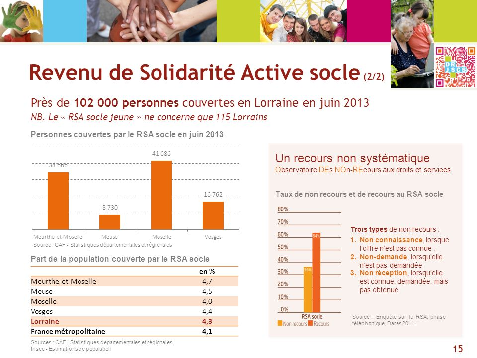 Revenu de Solidarité Active socle (2/2)