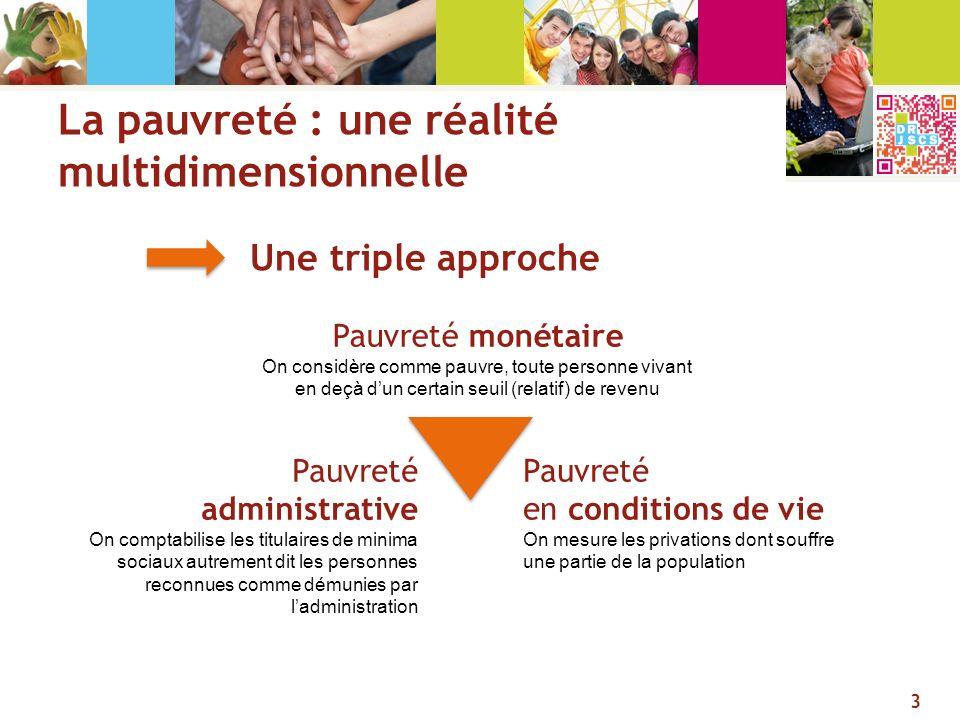 La pauvreté : une réalité multidimensionnelle