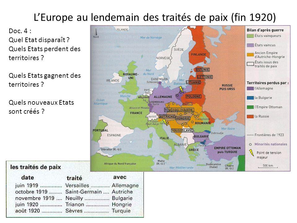L'Europe au lendemain des traités de paix (fin 1920)