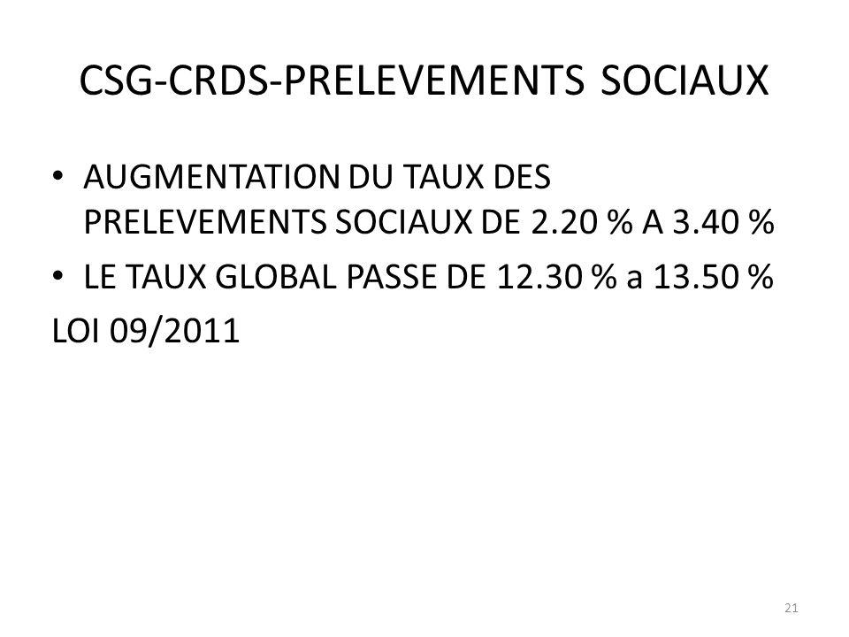 CSG-CRDS-PRELEVEMENTS SOCIAUX