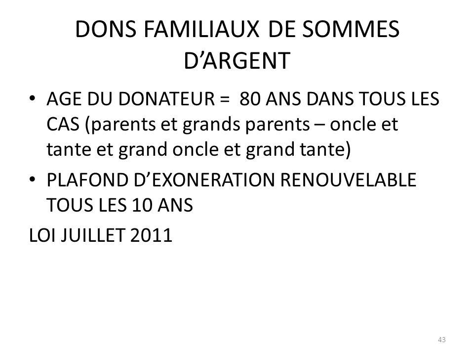 DONS FAMILIAUX DE SOMMES D'ARGENT