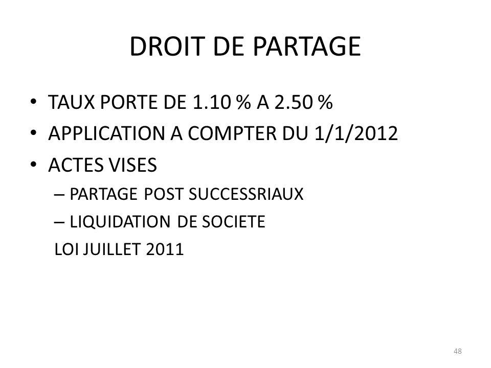 DROIT DE PARTAGE TAUX PORTE DE 1.10 % A 2.50 %