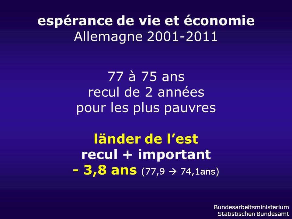 espérance de vie et économie Allemagne 2001-2011