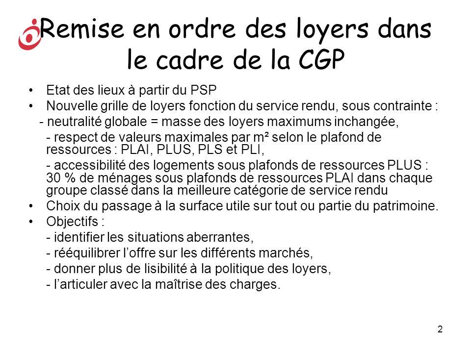 Remise en ordre des loyers dans le cadre de la CGP