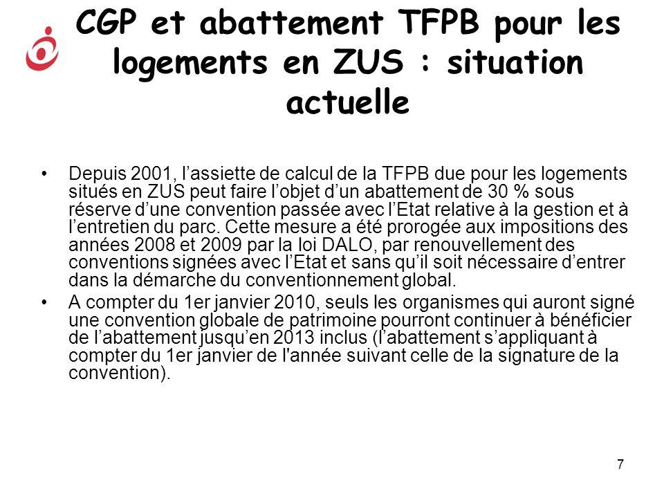 CGP et abattement TFPB pour les logements en ZUS : situation actuelle