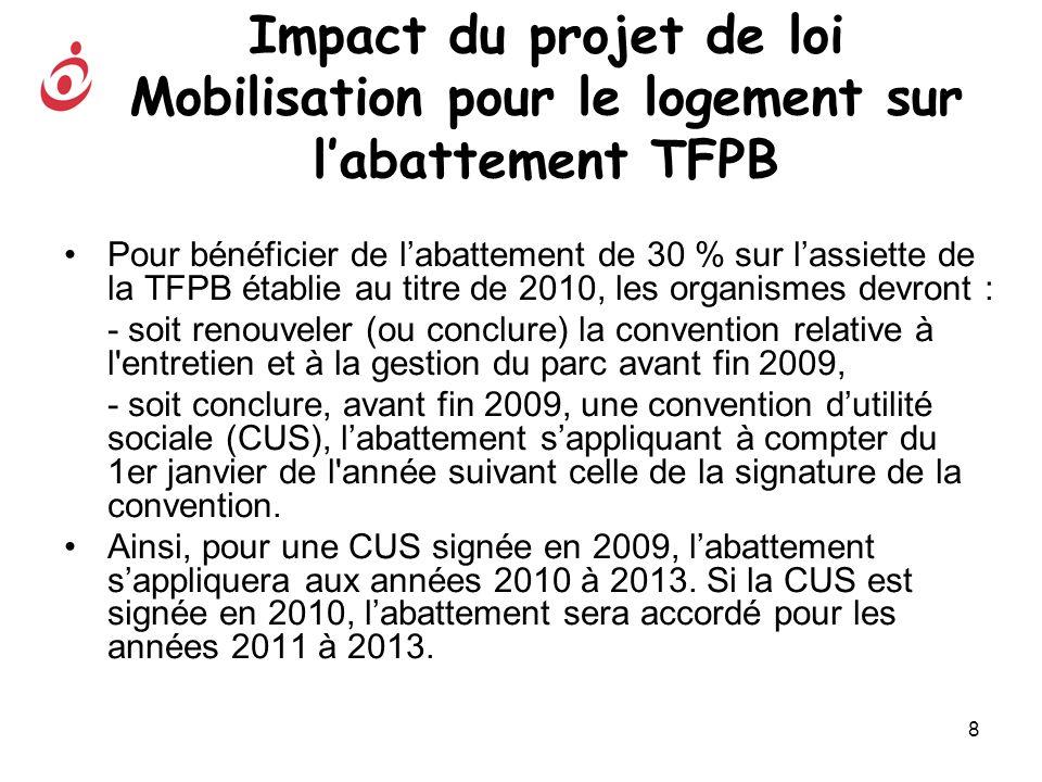 Impact du projet de loi Mobilisation pour le logement sur l'abattement TFPB