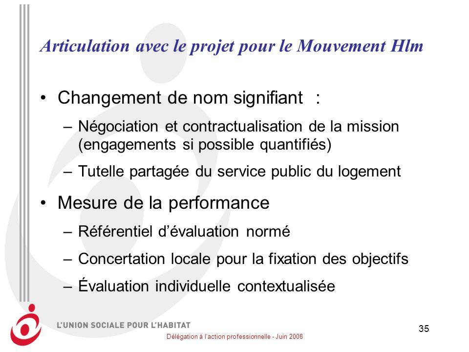 Articulation avec le projet pour le Mouvement Hlm