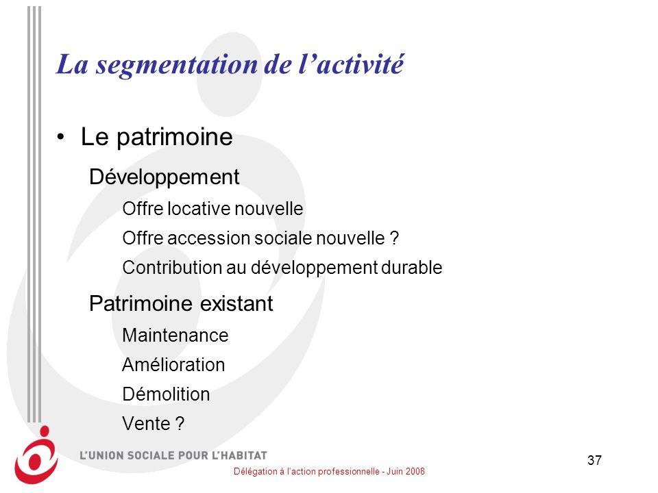 La segmentation de l'activité