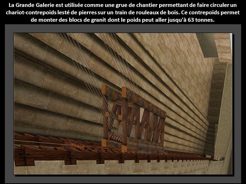 La Grande Galerie est utilisée comme une grue de chantier permettant de faire circuler un chariot-contrepoids lesté de pierres sur un train de rouleaux de bois.