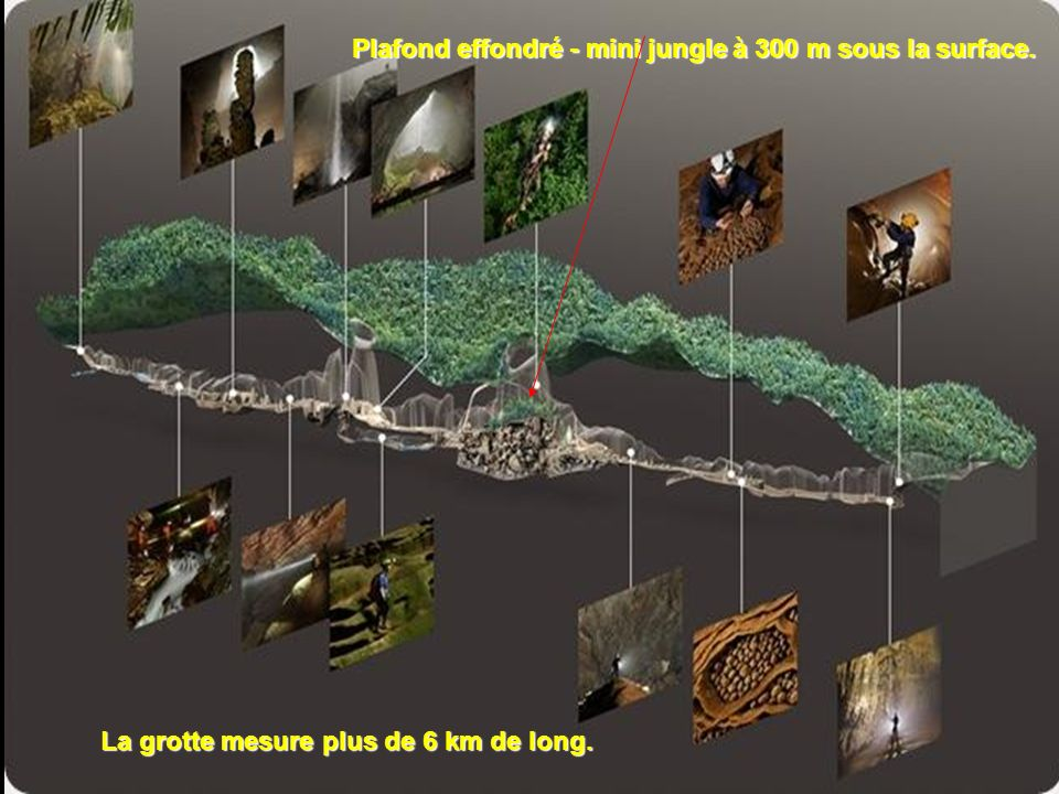 La grotte mesure plus de 6 km de long.