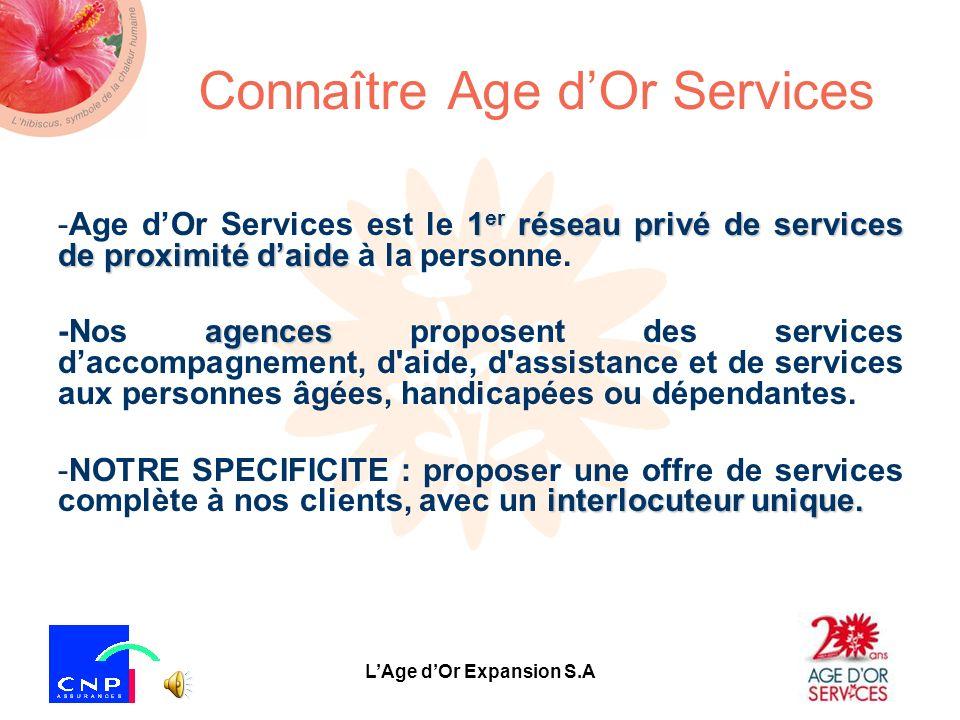 Connaître Age d'Or Services