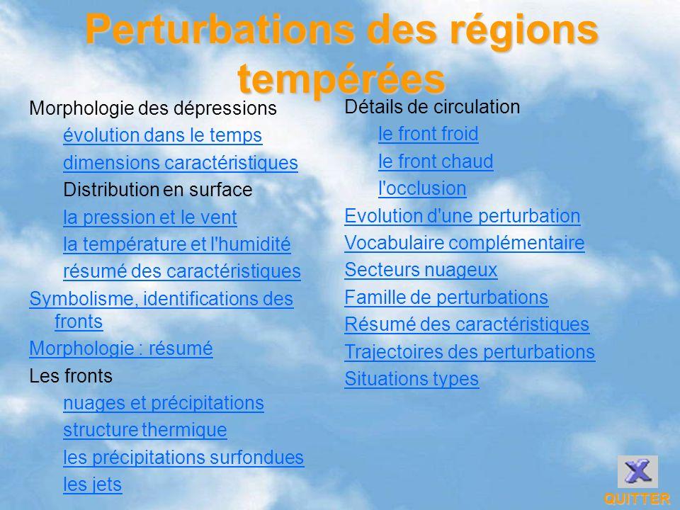 Perturbations des régions tempérées