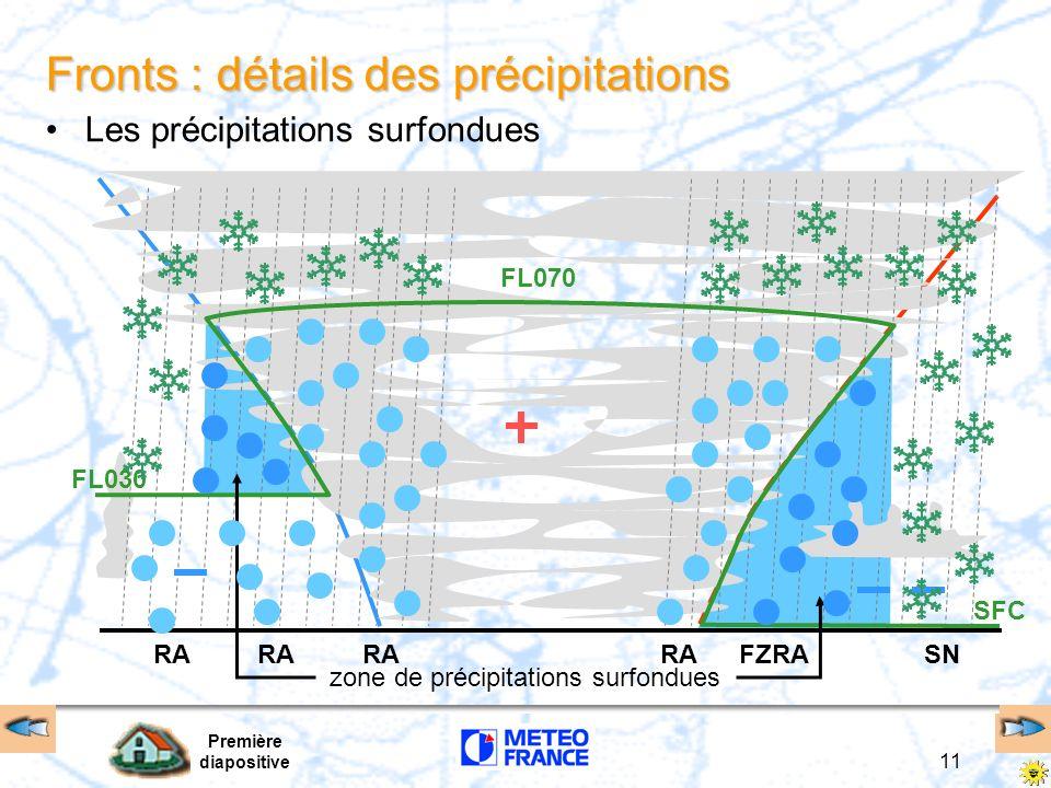 Fronts : détails des précipitations