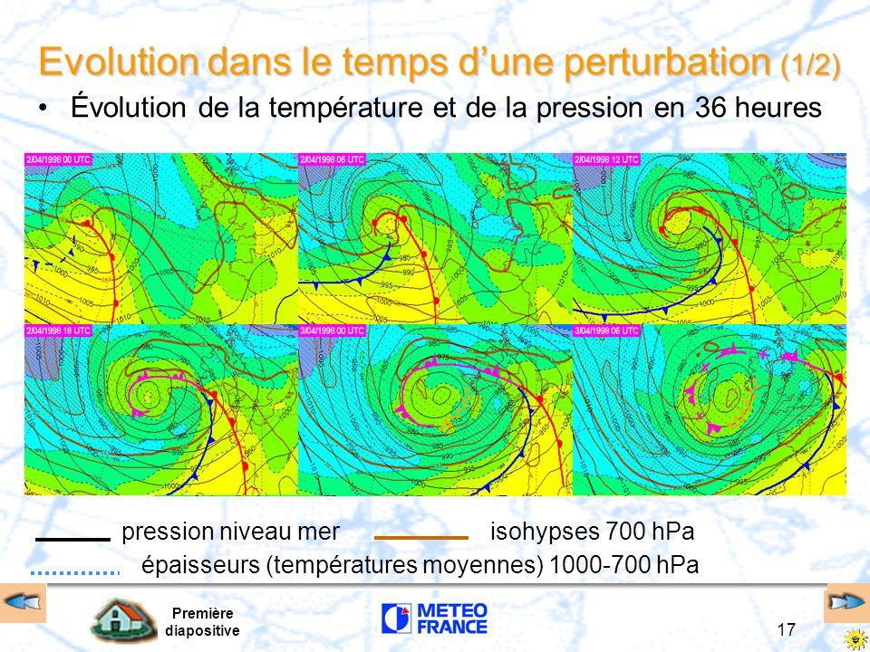 Evolution dans le temps d'une perturbation (1/2)