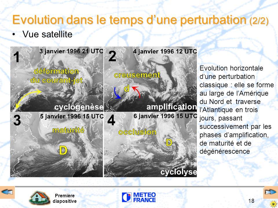 Evolution dans le temps d'une perturbation (2/2)