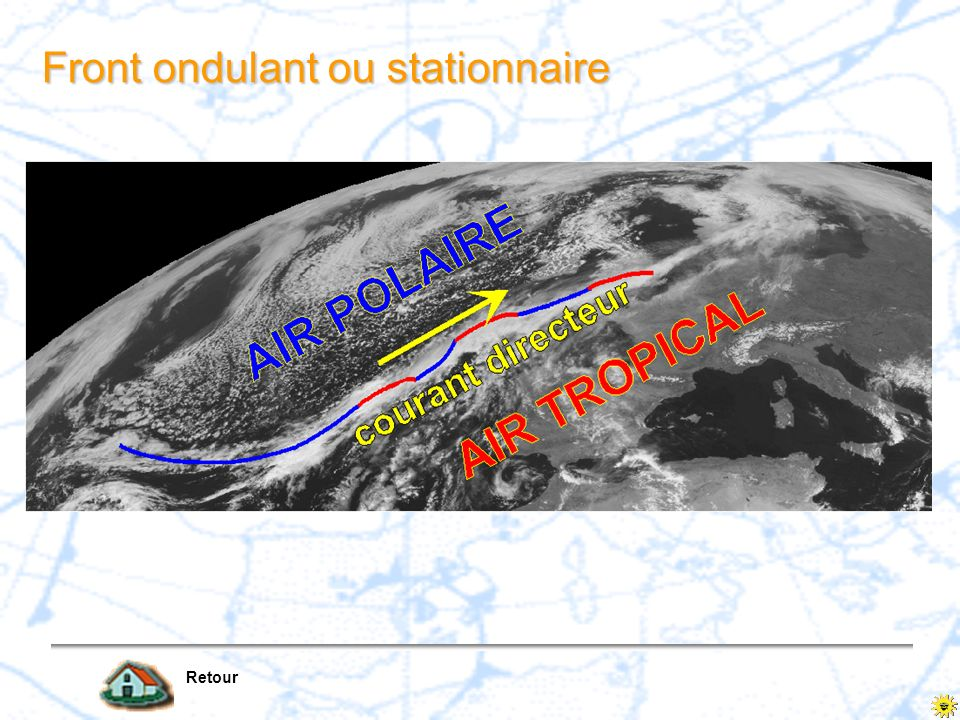 Front ondulant ou stationnaire