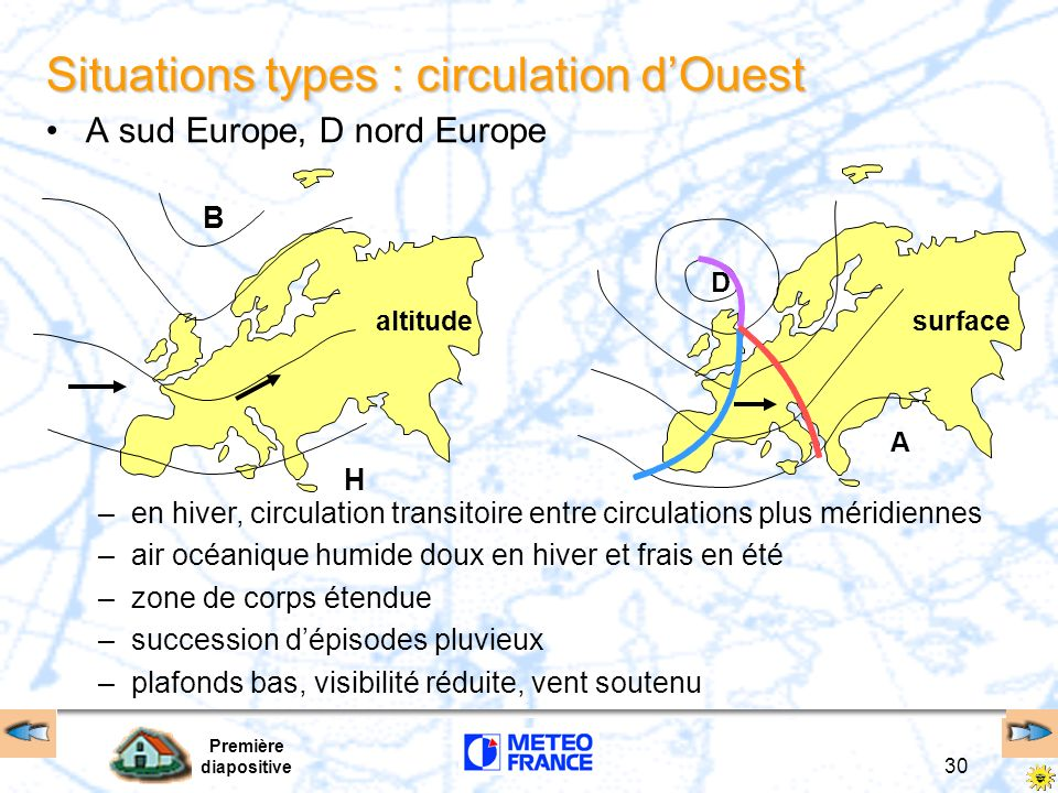 Situations types : circulation d'Ouest