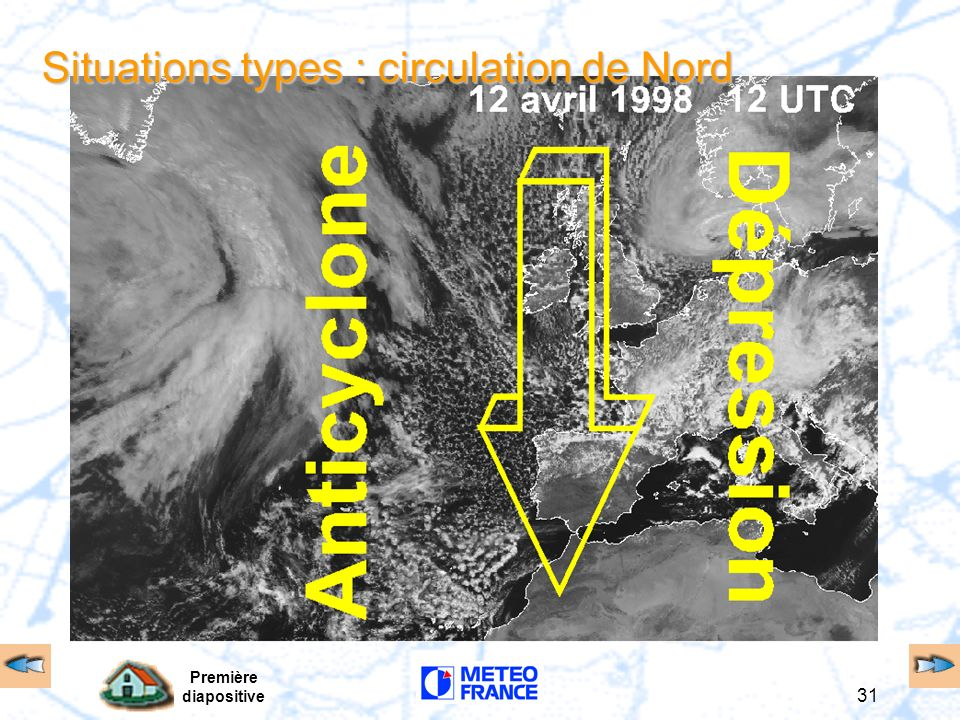 Situations types : circulation de Nord
