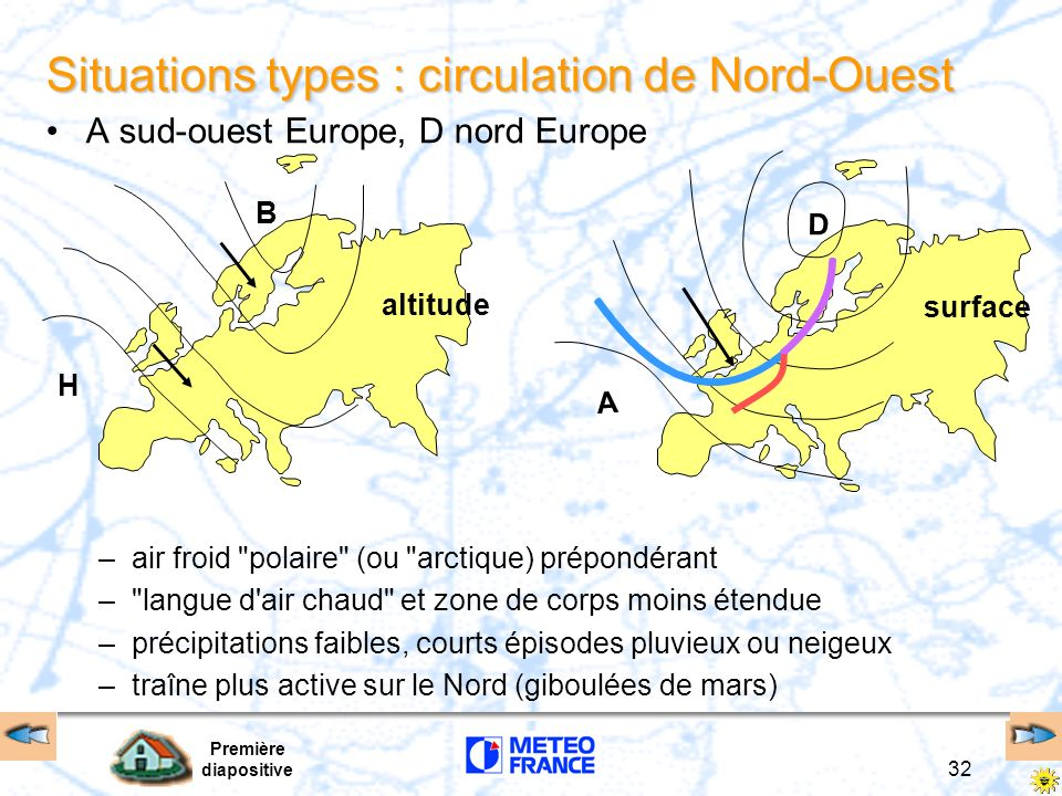 Situations types : circulation de Nord-Ouest