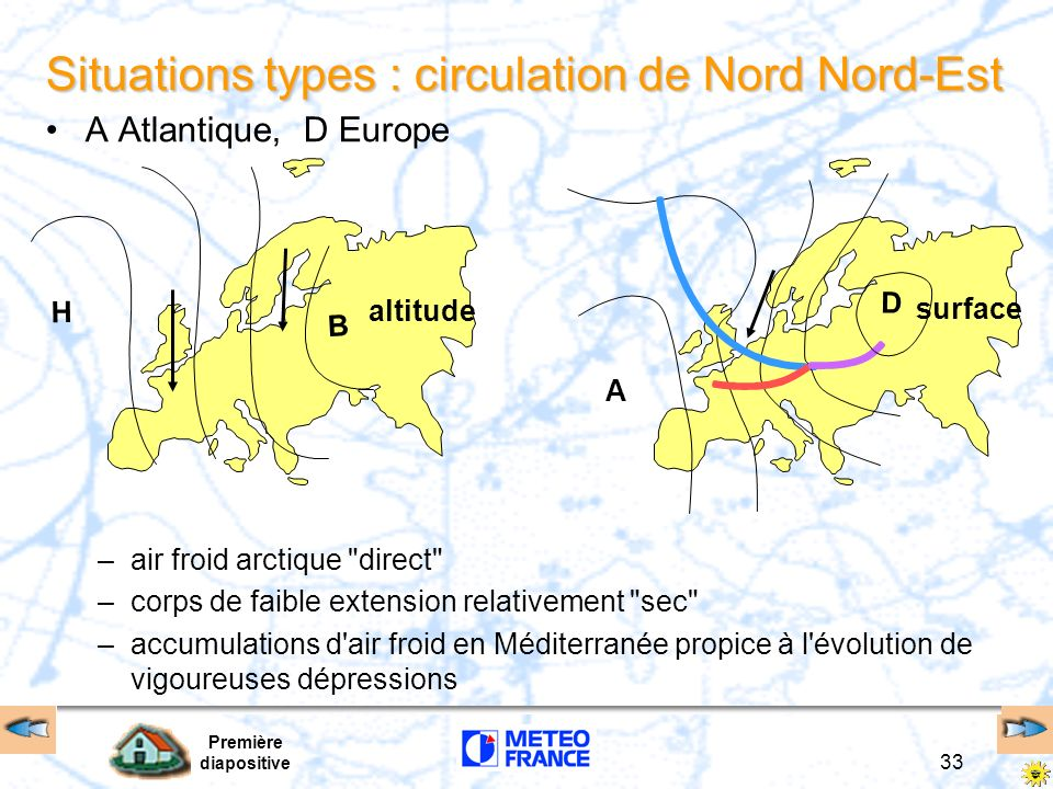 Situations types : circulation de Nord Nord-Est