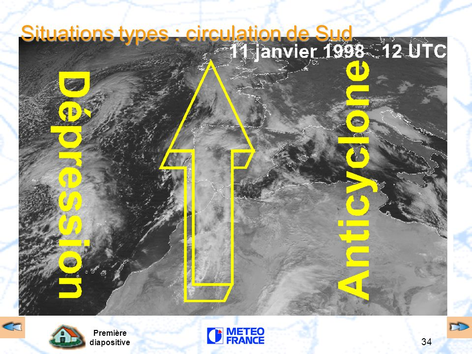 Situations types : circulation de Sud