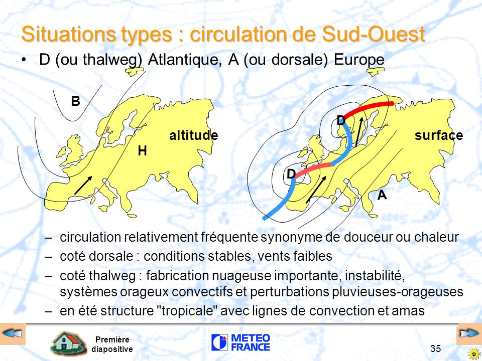 Situations types : circulation de Sud-Ouest