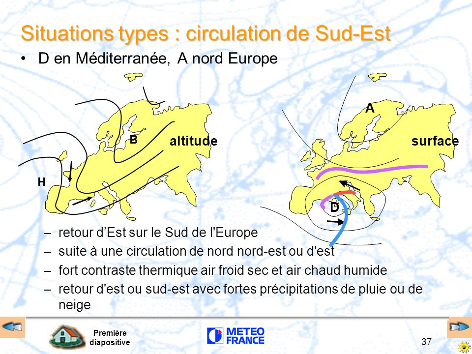 Situations types : circulation de Sud-Est