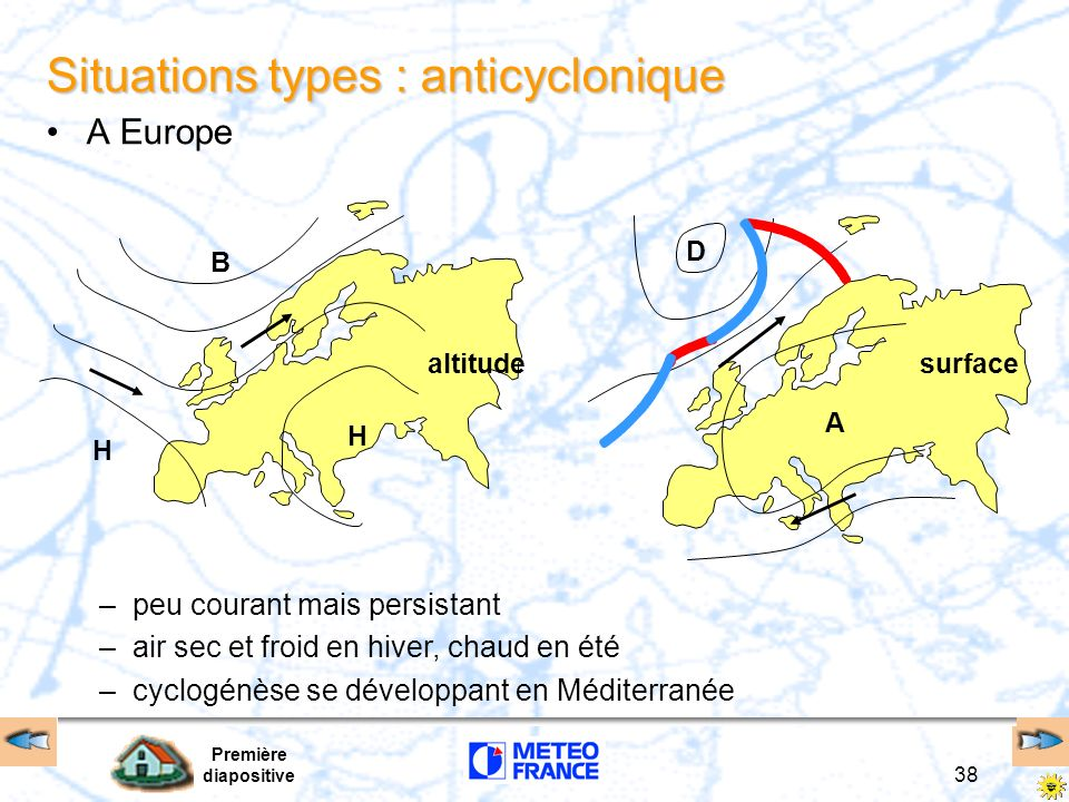 Situations types : anticyclonique