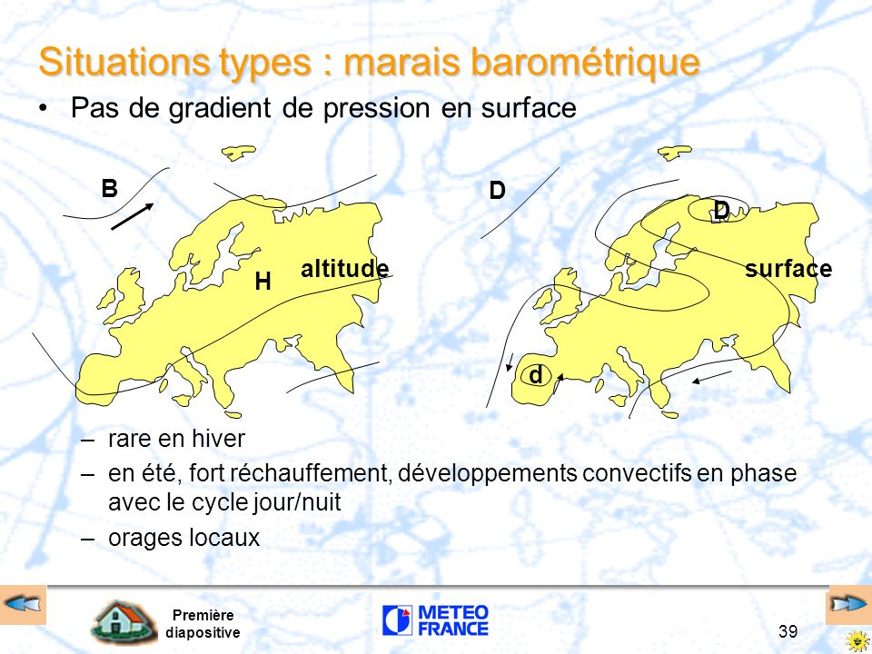 Situations types : marais barométrique