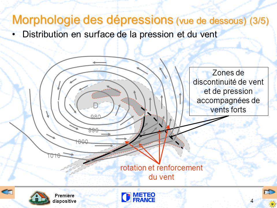 Morphologie des dépressions (vue de dessous) (3/5)