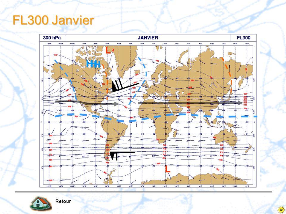 FL300 Janvier L H Retour